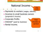 national income5