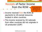 receipts of factor income from the row