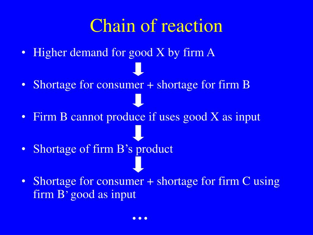 Chain of reaction