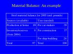 material balance an example