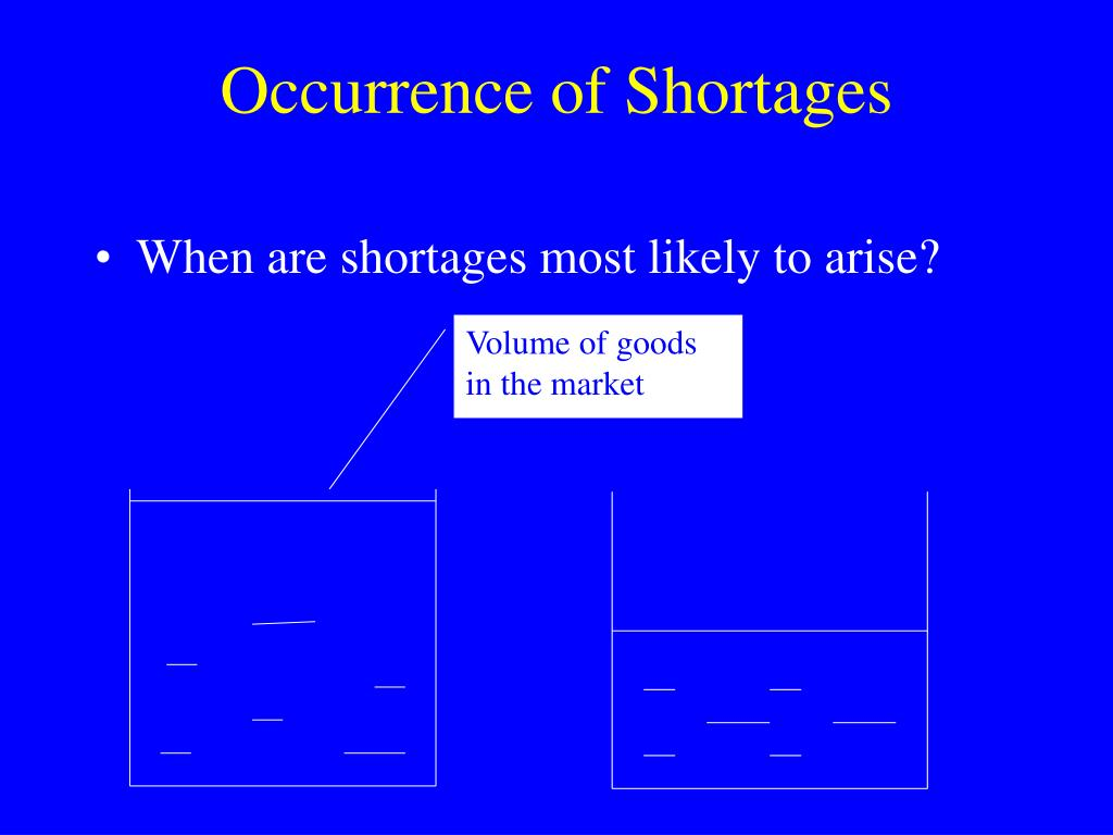Occurrence of Shortages