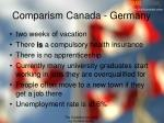 comparism canada germany