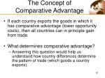 the concept of comparative advantage