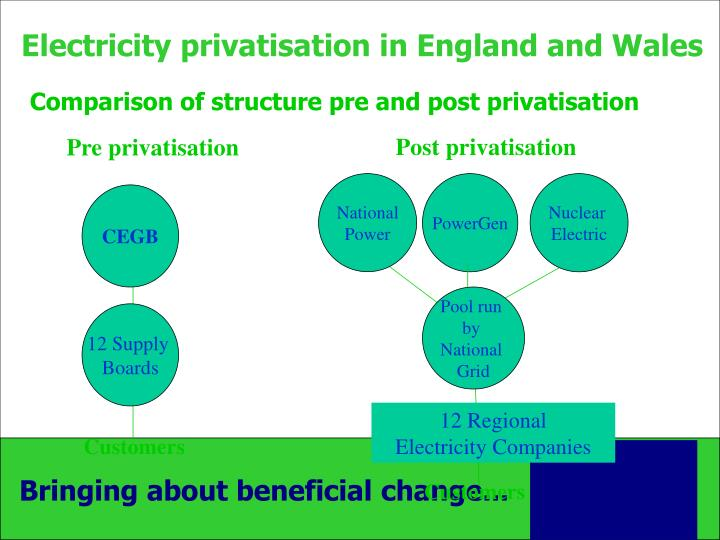 Electricity privatisation in England and Wales