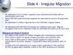 slide 4 irregular migration