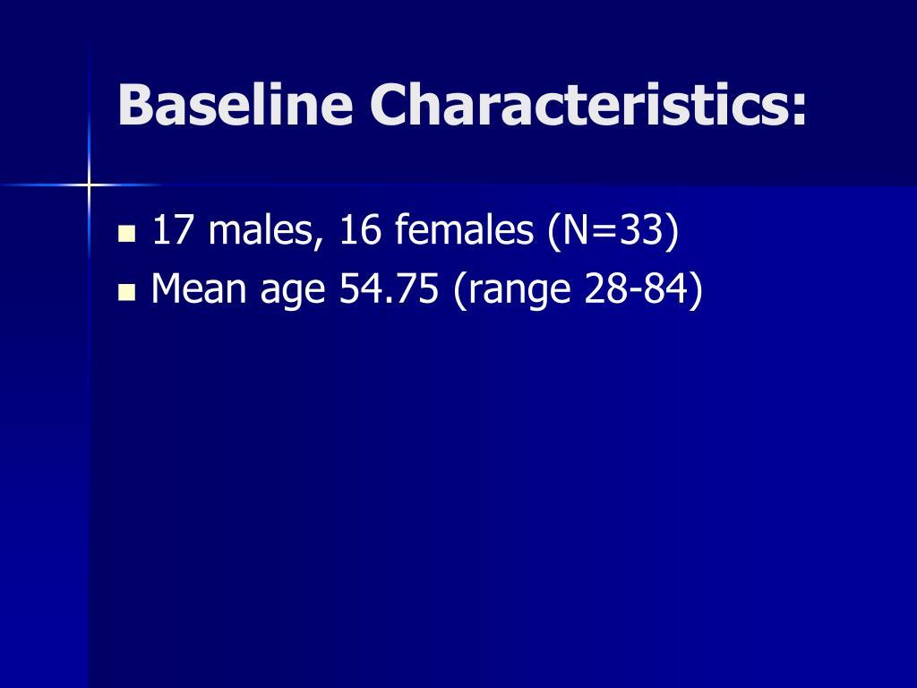 Baseline Characteristics: