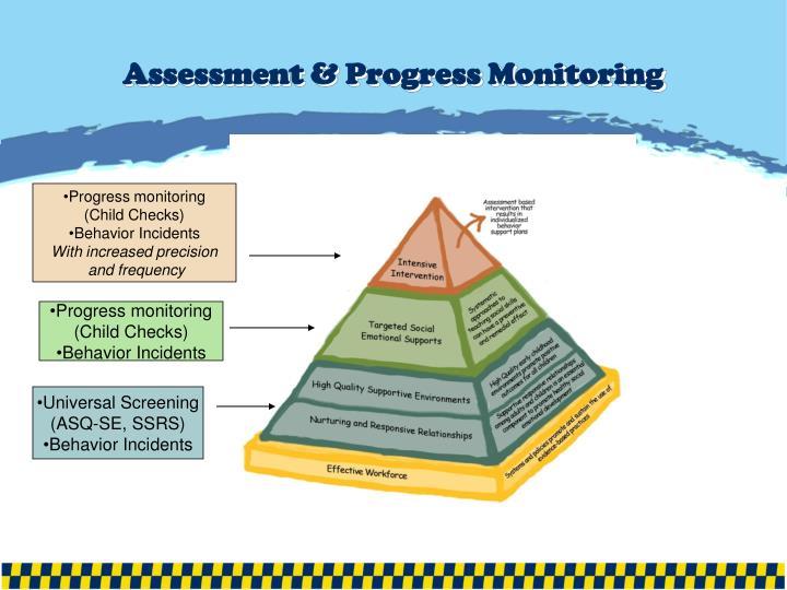Assessment & Progress Monitoring