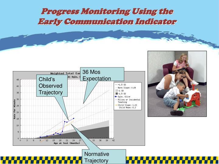 Progress Monitoring Using the