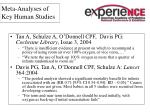 meta analyses of key human studies