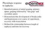 physiologic response to asphyxia21