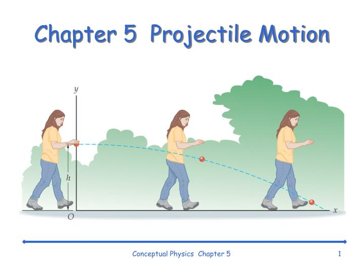 9/12 free fall, projectile motion ppt video online download.