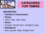 categories for timbre
