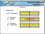 process challenges insertion loss6