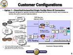 customer configurations5