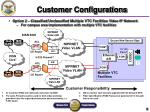 customer configurations8