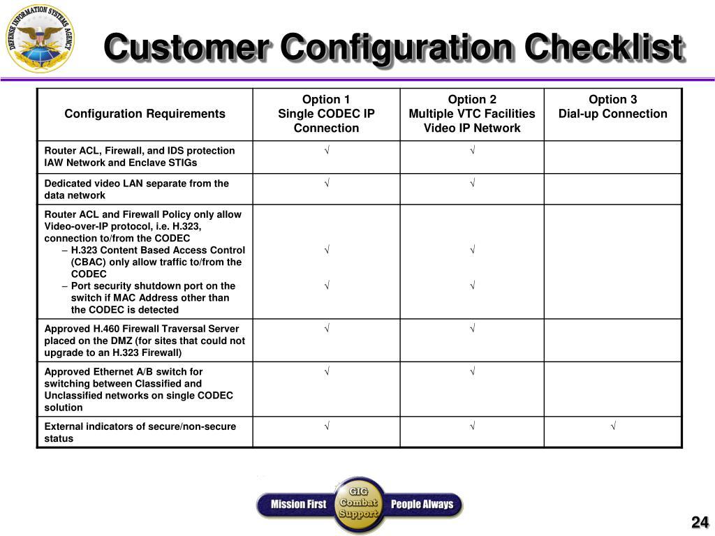 Customer Configuration Checklist