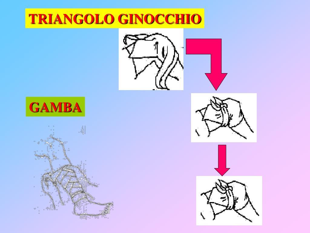 TRIANGOLO GINOCCHIO