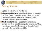 type of fibers