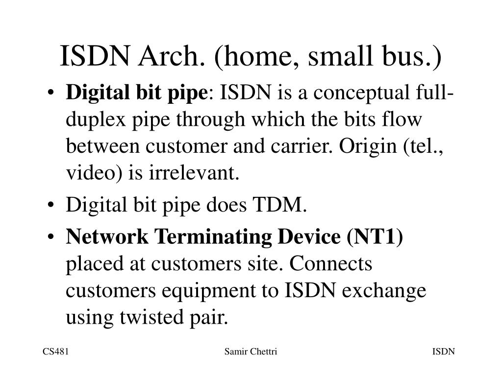 ISDN Arch. (home, small bus.)