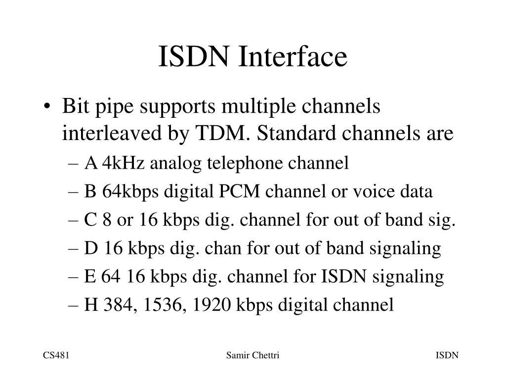 ISDN Interface