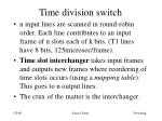 time division switch61