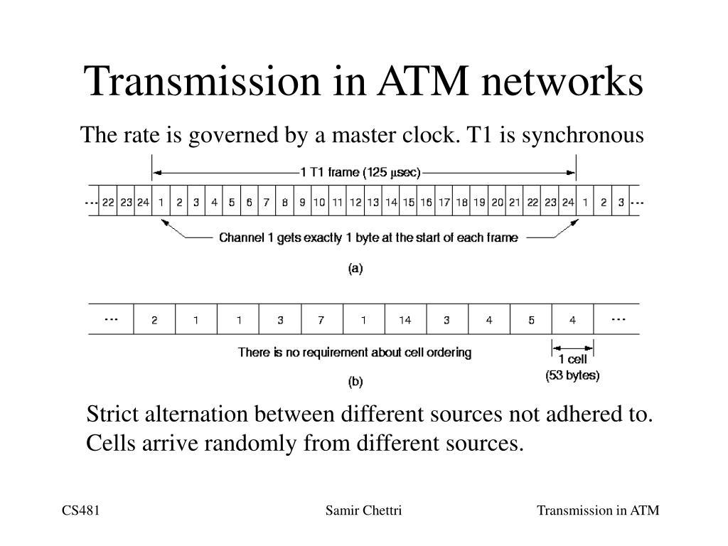 Transmission in ATM networks