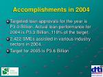 accomplishments in 200424
