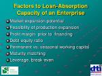 factors to loan absorption capacity of an enterprise