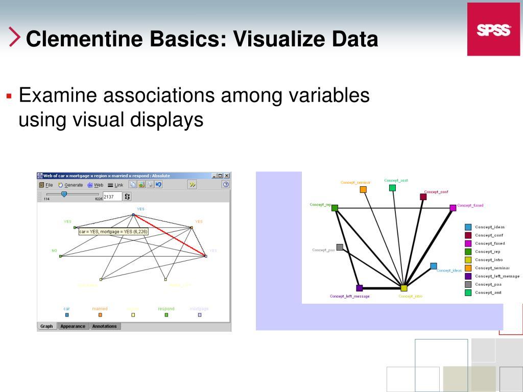 Examine associations among variables using visual displays