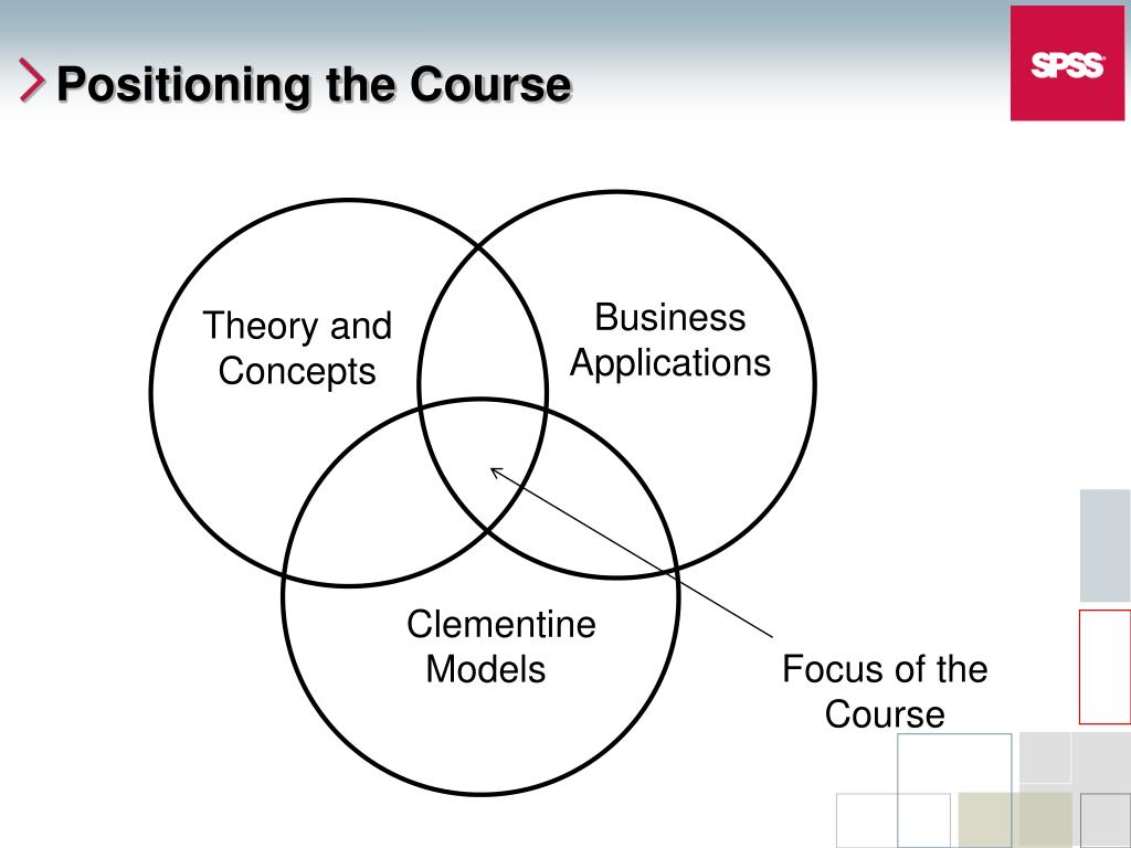 Positioning the Course