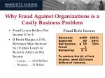 why fraud against organizations is a costly business problem