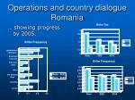 operations and country dialogue romania21
