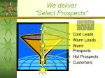 we deliver select prospects
