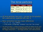 the force particles