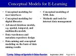 conceptual models for e learning56