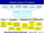 digital library evolution