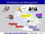 distribution and heterogeneity