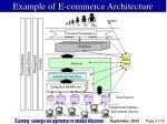 example of e commerce architecture