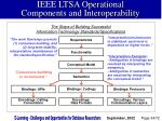 ieee ltsa operational components and interoperability