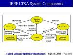 ieee ltsa system components