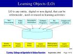 learning objects lo