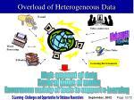 overload of heterogeneous data