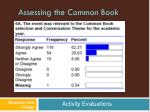 assessing the common book