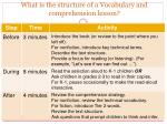 what is the structure of a vocabulary and comprehension lesson