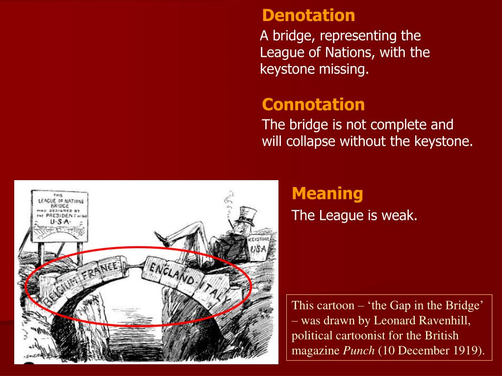 PPT - This cartoon – 'the Gap in the Bridge' – was drawn by