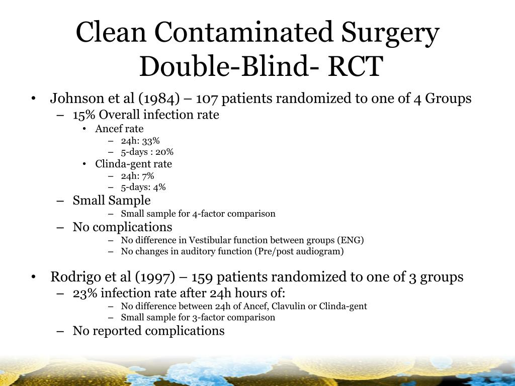 Clean Contaminated Surgery