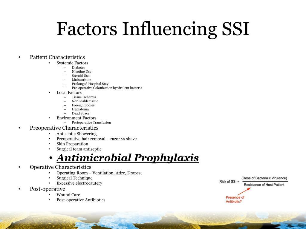 Factors Influencing SSI