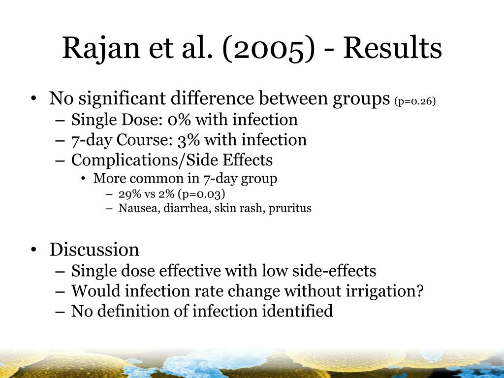 Rajan et al. (2005) - Results