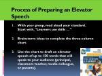 process of preparing an elevator speech