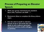 process of preparing an elevator speech11